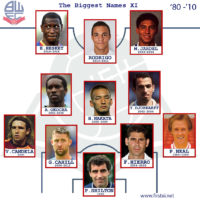 Bolton's Biggest Names XI '80-'10