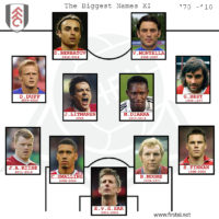 Fulham's Biggest Names XI