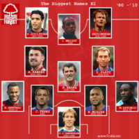 Nottingham Forrest's Biggest Names XI