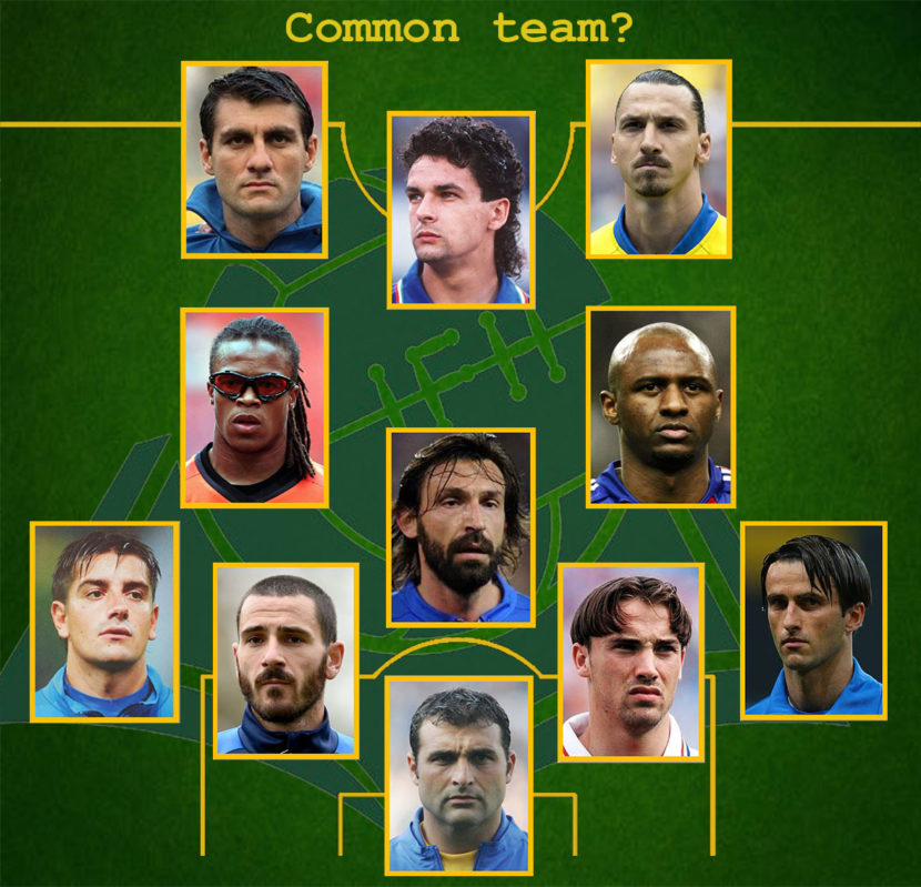 Question -Common team?