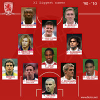 Middlesbrough's Biggest Names XI '90-'10