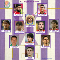 Real Valladolid's Biggest Names XI